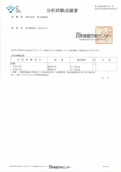 6月度放射能検査
