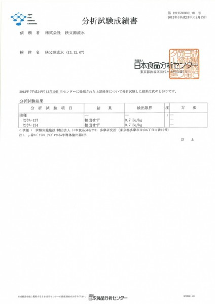 12月度放射能検査