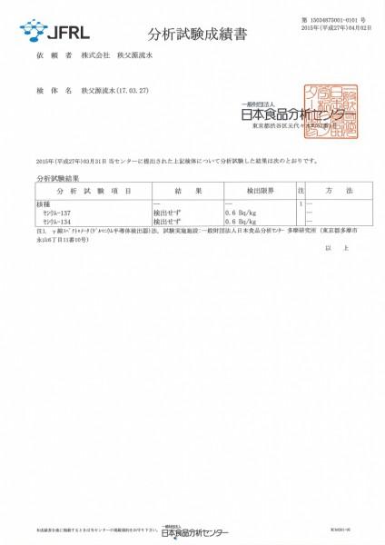 3月度放射能検査